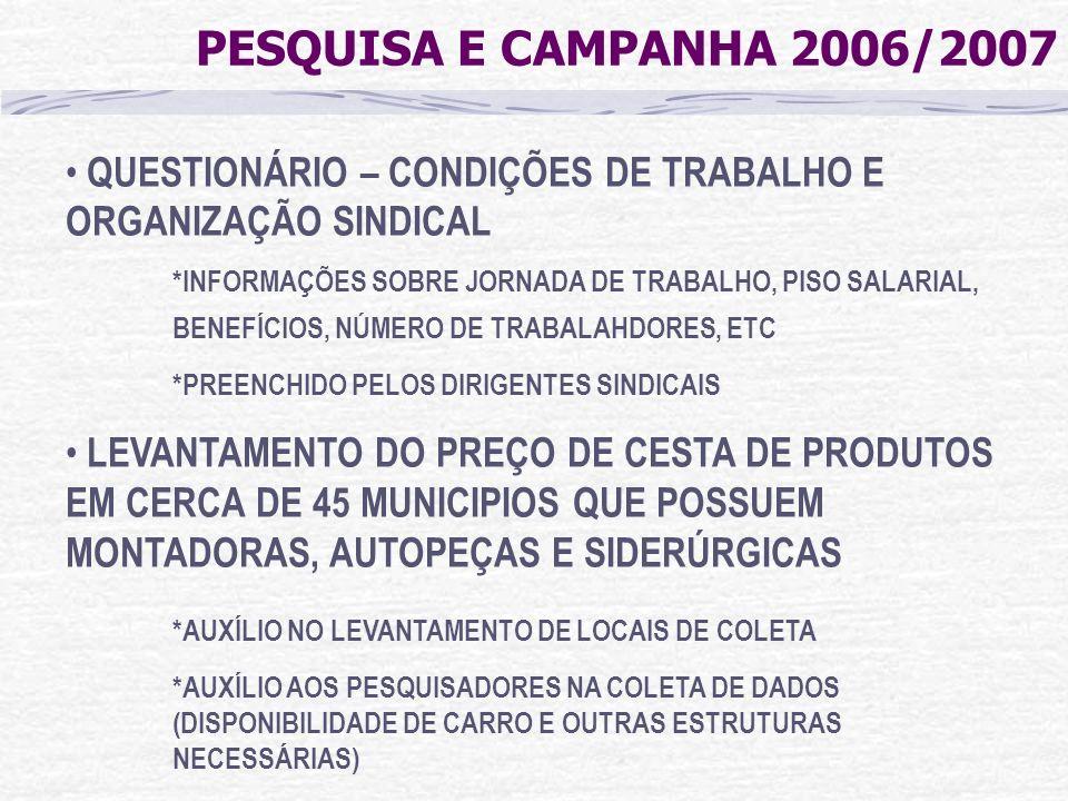 PESQUISA E CAMPANHA 2006/2007 QUESTIONÁRIO – CONDIÇÕES DE TRABALHO E ORGANIZAÇÃO SINDICAL.