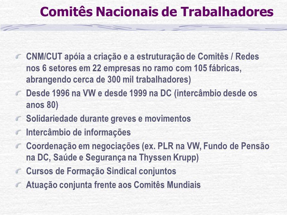 Comitês Nacionais de Trabalhadores