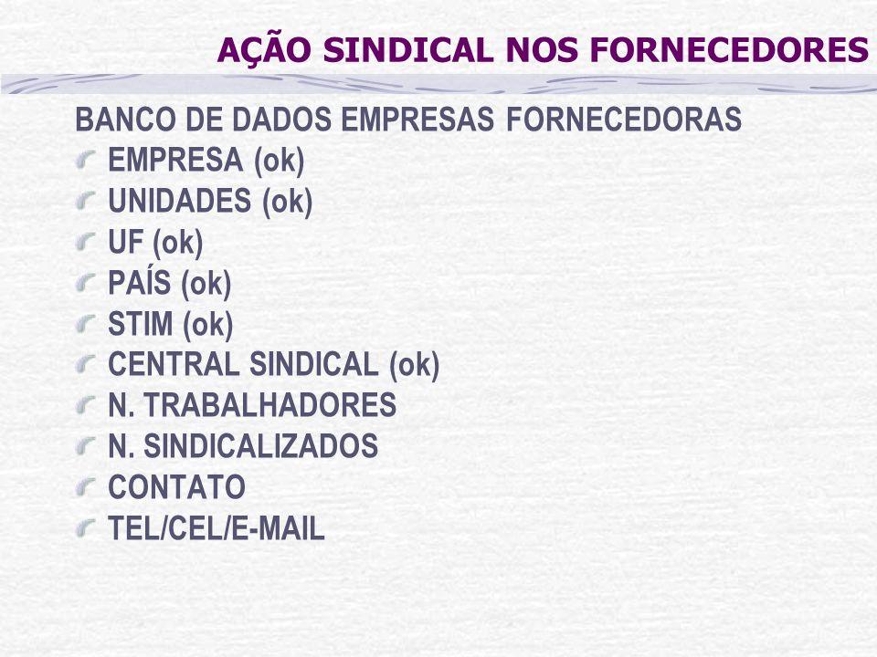 AÇÃO SINDICAL NOS FORNECEDORES