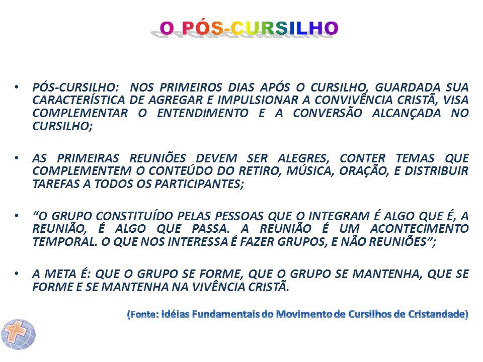 O PÓS-CURSILHO