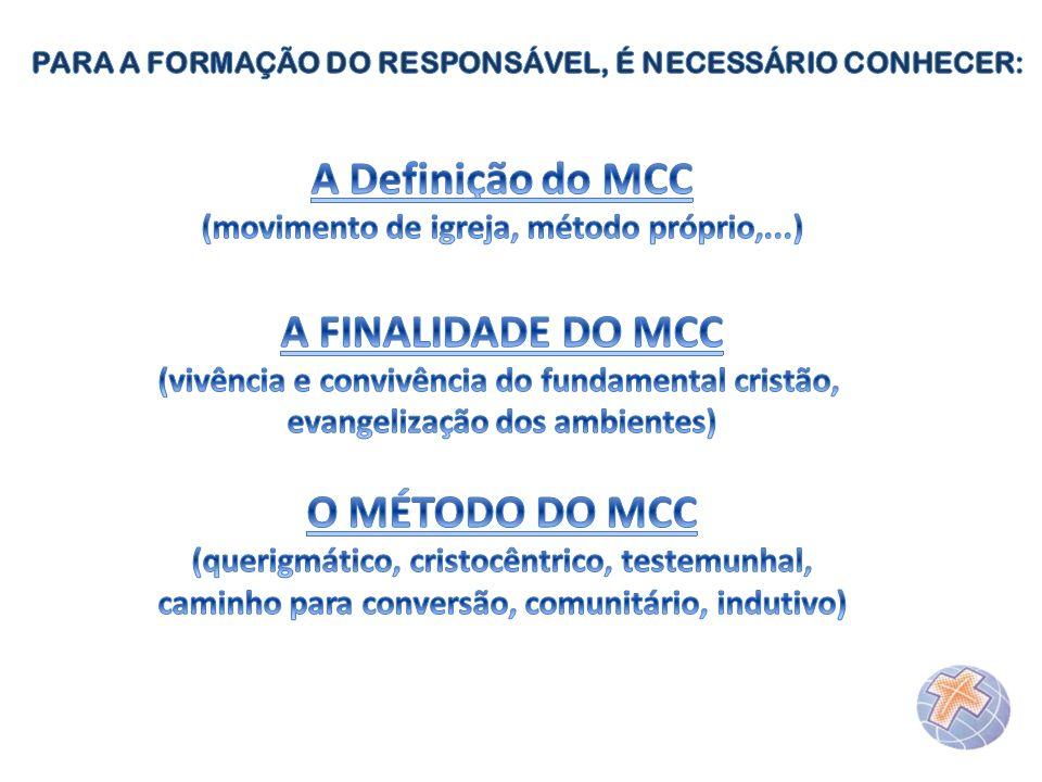 A Definição do MCC A FINALIDADE DO MCC O MÉTODO DO MCC