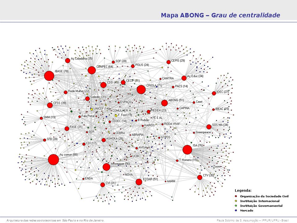 Mapa ABONG – Grau de centralidade