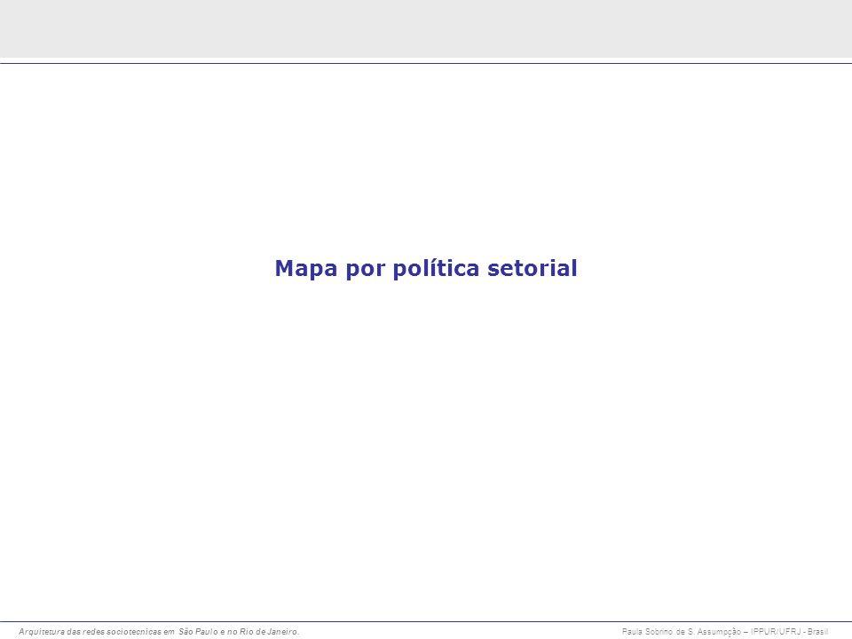 Mapa por política setorial
