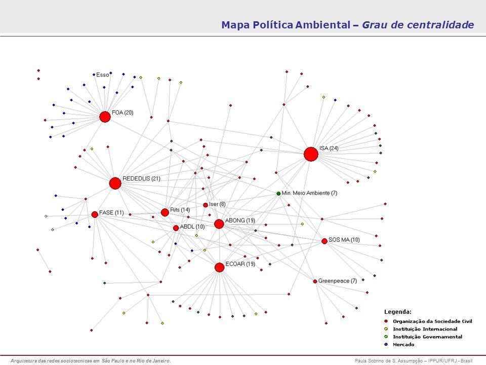 Mapa Política Ambiental – Grau de centralidade