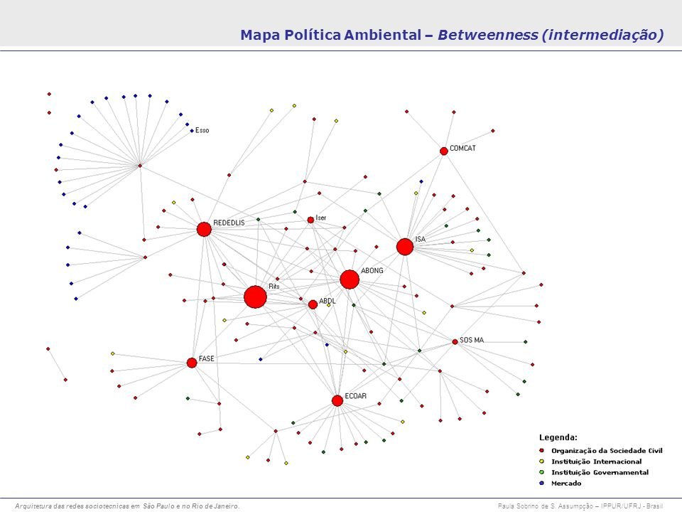 Mapa Política Ambiental – Betweenness (intermediação)