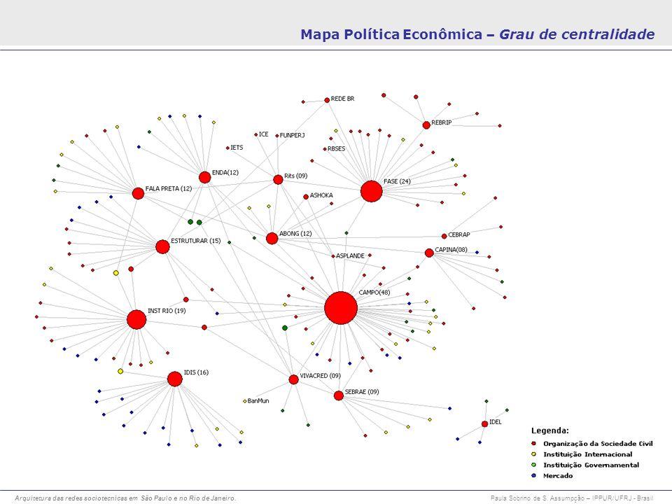 Mapa Política Econômica – Grau de centralidade