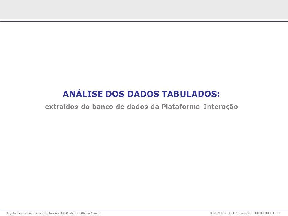 ANÁLISE DOS DADOS TABULADOS: