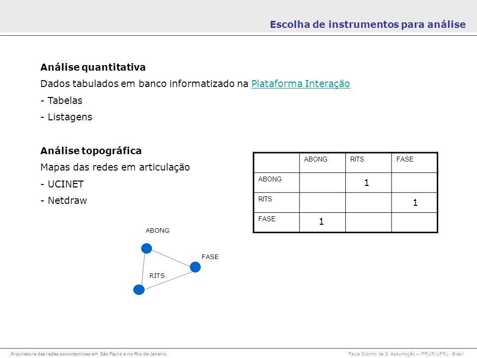 Escolha de instrumentos para análise