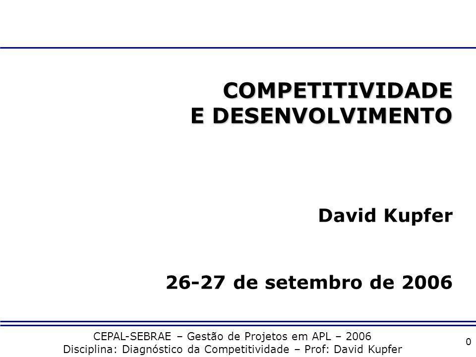 COMPETITIVIDADE E DESENVOLVIMENTO David Kupfer 26-27 de setembro de 2006