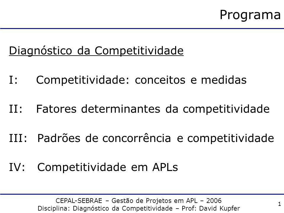 Programa Diagnóstico da Competitividade