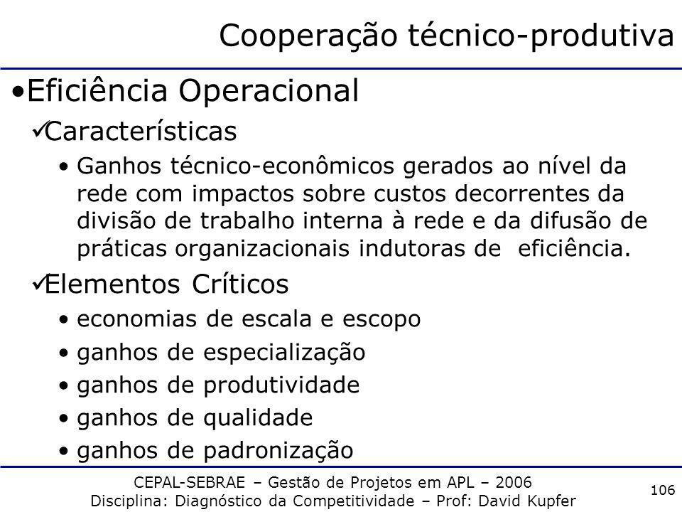 Cooperação técnico-produtiva