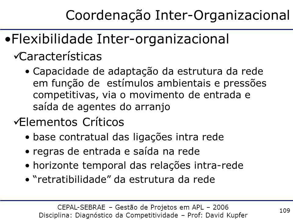 Coordenação Inter-Organizacional