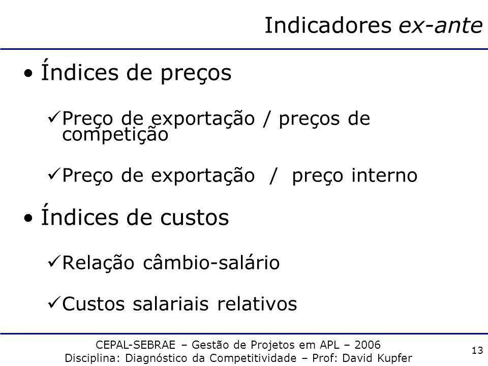 Indicadores ex-ante Índices de preços Índices de custos