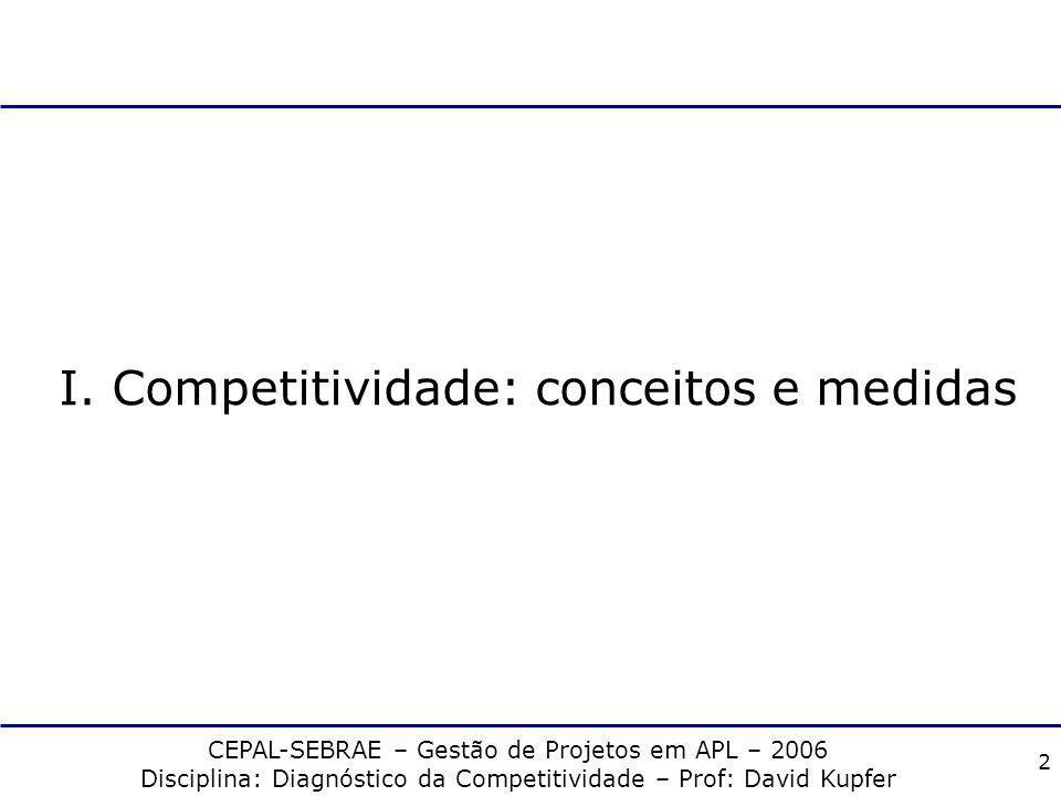 I. Competitividade: conceitos e medidas