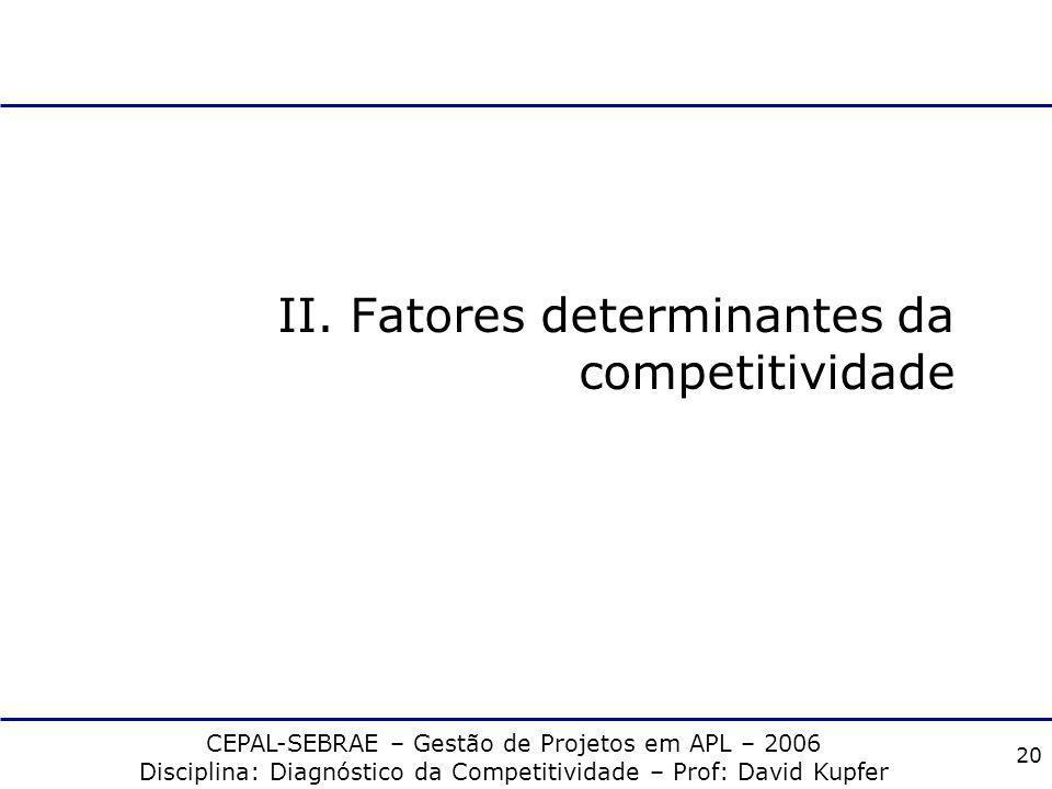 II. Fatores determinantes da competitividade