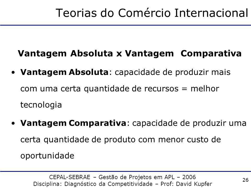 Teorias do Comércio Internacional