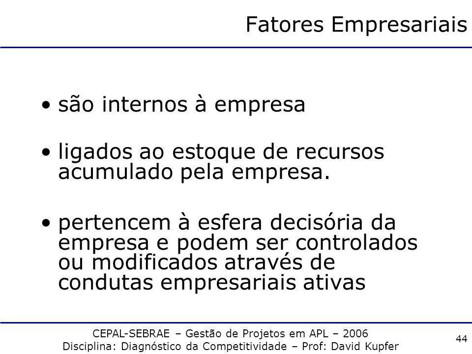Fatores Empresariais são internos à empresa. ligados ao estoque de recursos acumulado pela empresa.