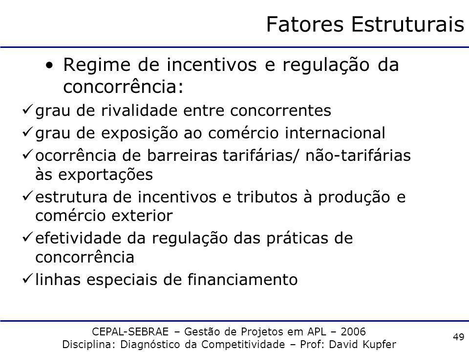 Fatores Estruturais Regime de incentivos e regulação da concorrência: