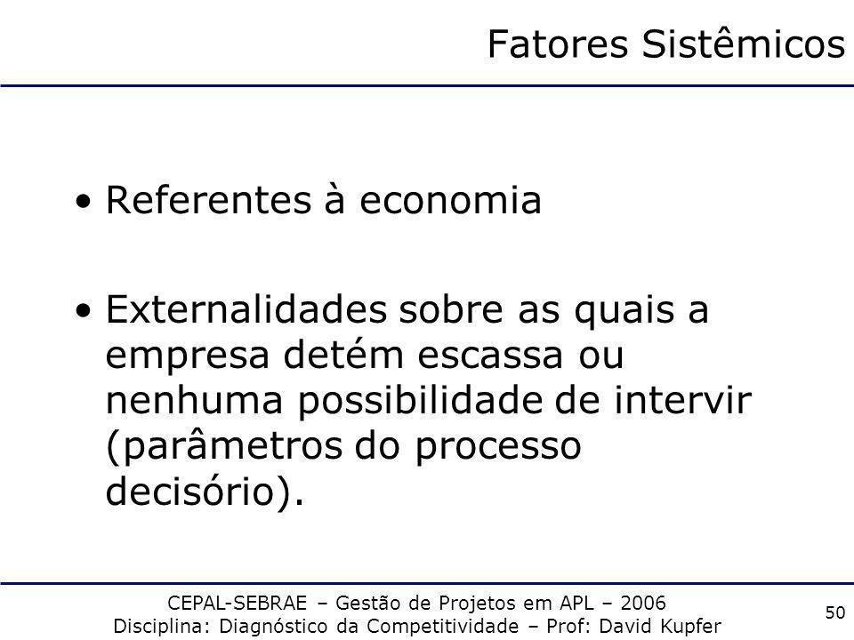 Fatores Sistêmicos Referentes à economia.