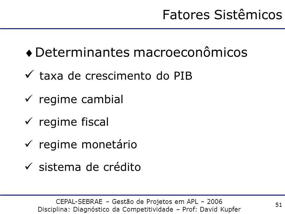 Determinantes macroeconômicos taxa de crescimento do PIB