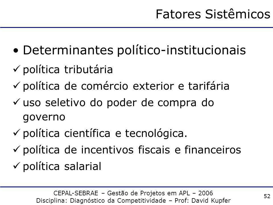 Determinantes político-institucionais