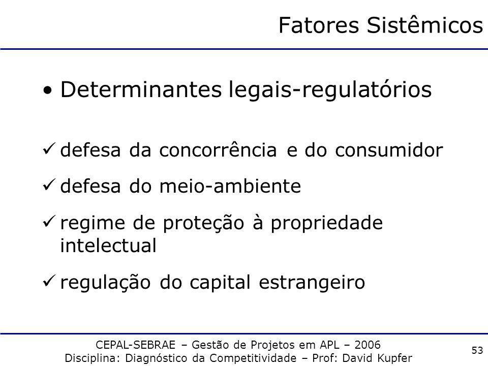 Determinantes legais-regulatórios