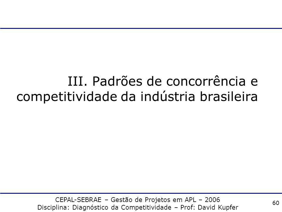 III. Padrões de concorrência e competitividade da indústria brasileira
