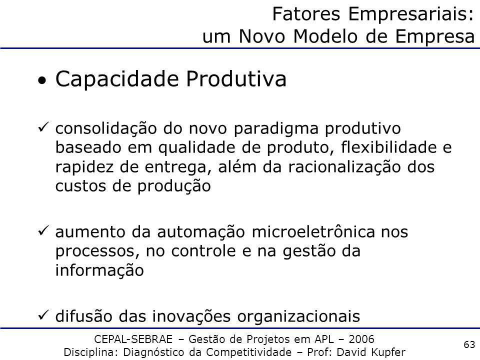 Fatores Empresariais: um Novo Modelo de Empresa