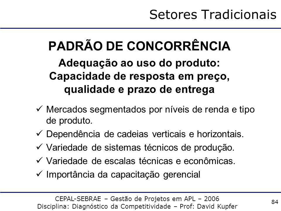 PADRÃO DE CONCORRÊNCIA