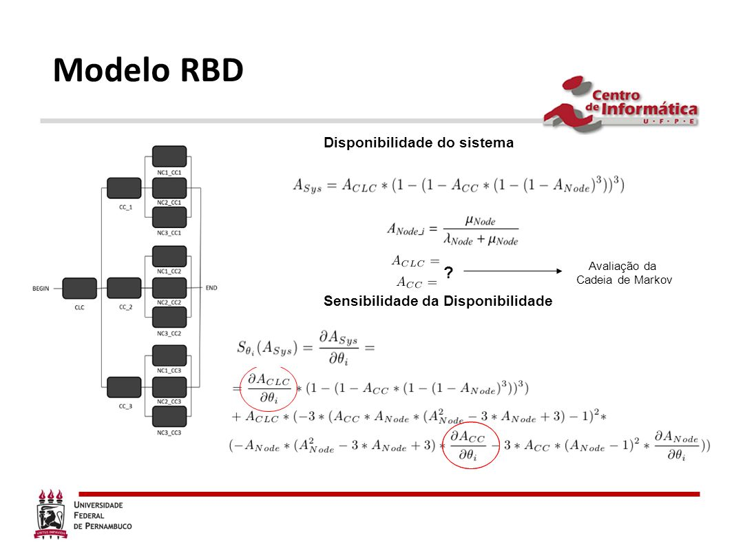 Modelo RBD Disponibilidade do sistema