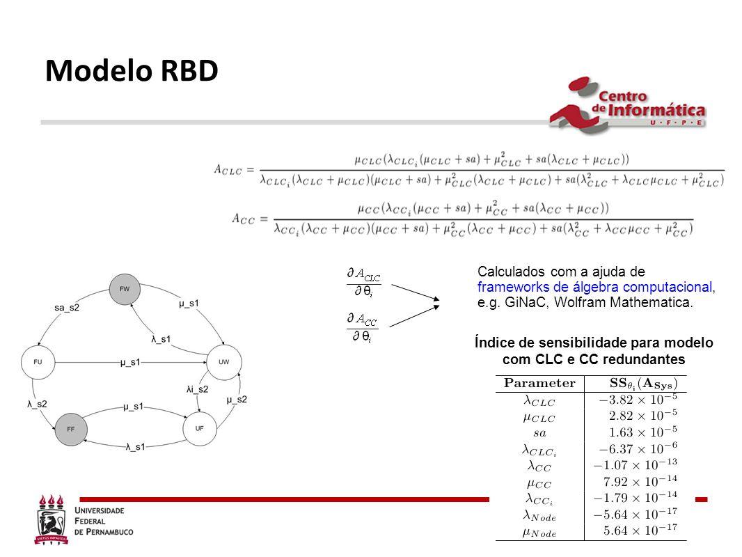 Índice de sensibilidade para modelo com CLC e CC redundantes