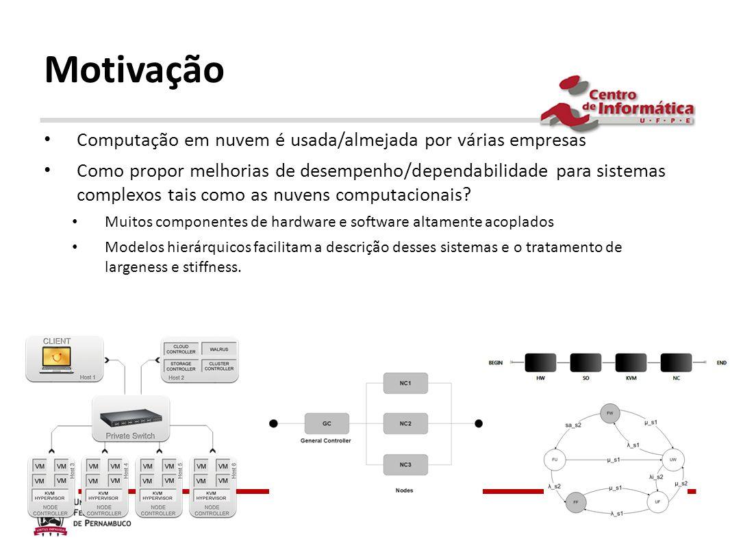 Motivação Computação em nuvem é usada/almejada por várias empresas