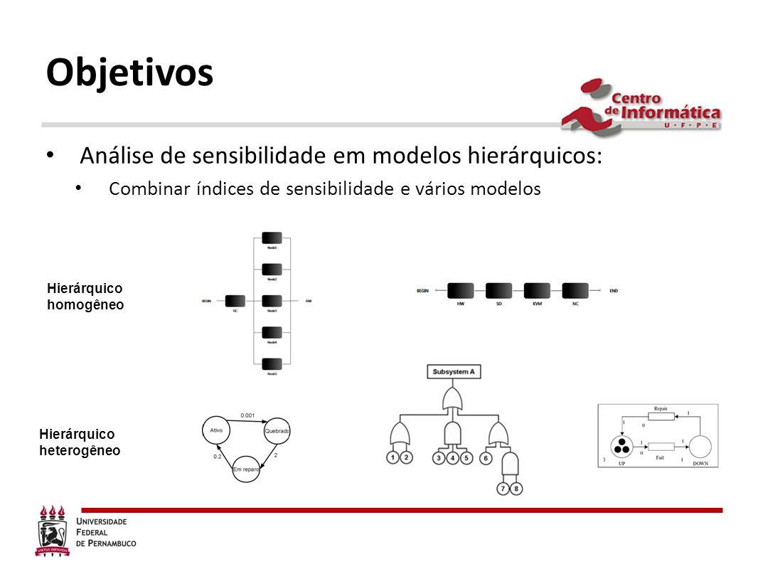 Objetivos Análise de sensibilidade em modelos hierárquicos: