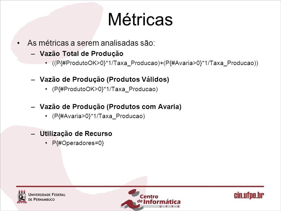 Métricas As métricas a serem analisadas são: Vazão Total de Produção