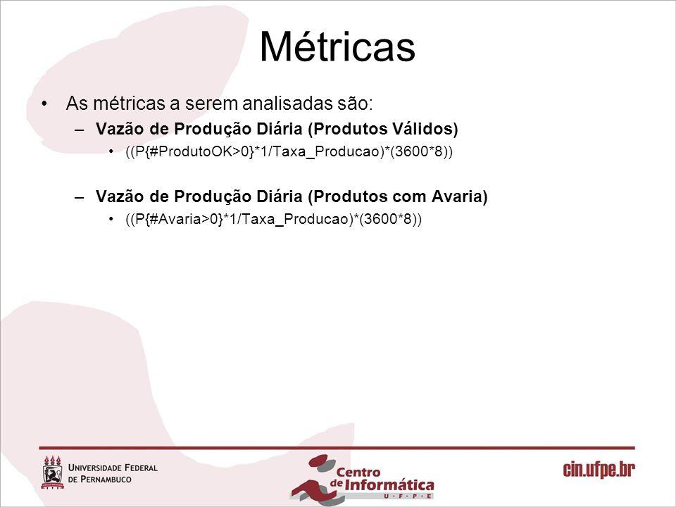 Métricas As métricas a serem analisadas são: