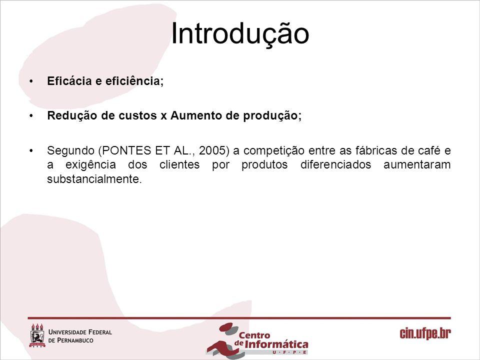 Introdução Eficácia e eficiência;