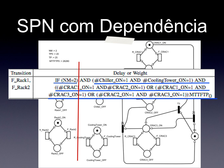 SPN com Dependência