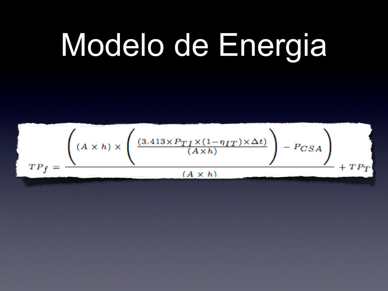 Modelo de Energia