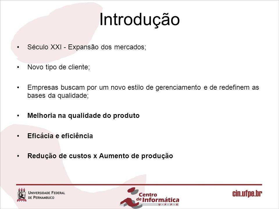 Introdução Século XXI - Expansão dos mercados; Novo tipo de cliente;