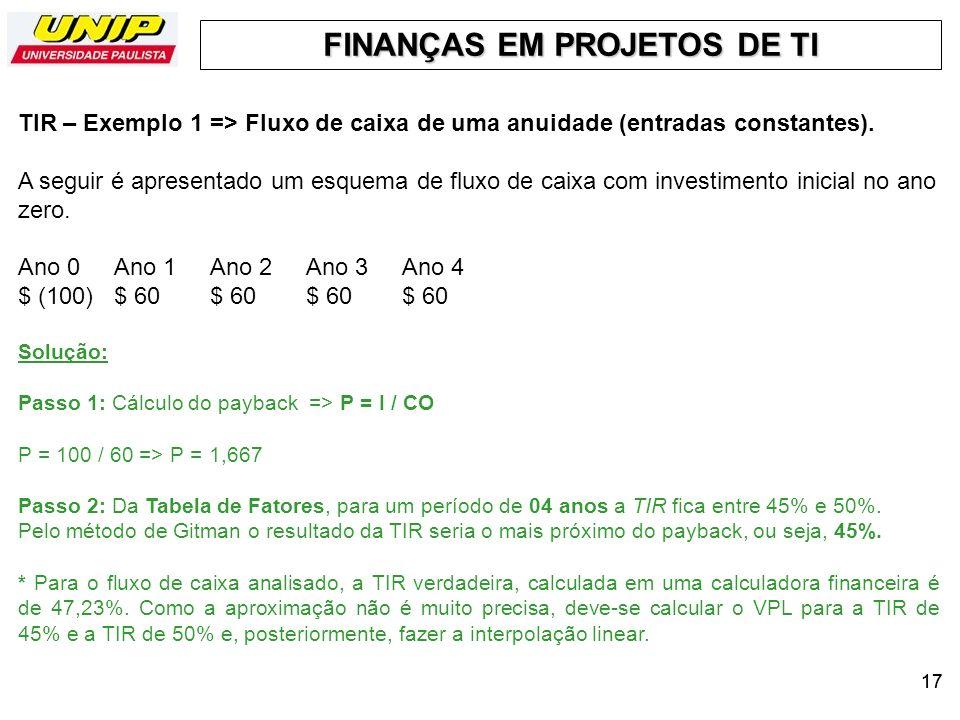 TIR – Exemplo 1 => Fluxo de caixa de uma anuidade (entradas constantes).