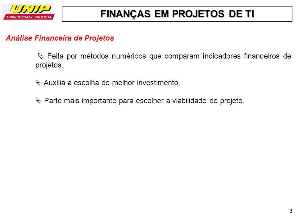 Análise Financeira de Projetos