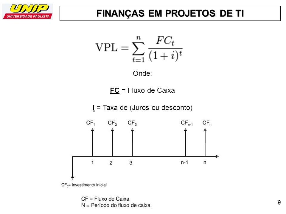 I = Taxa de (Juros ou desconto)