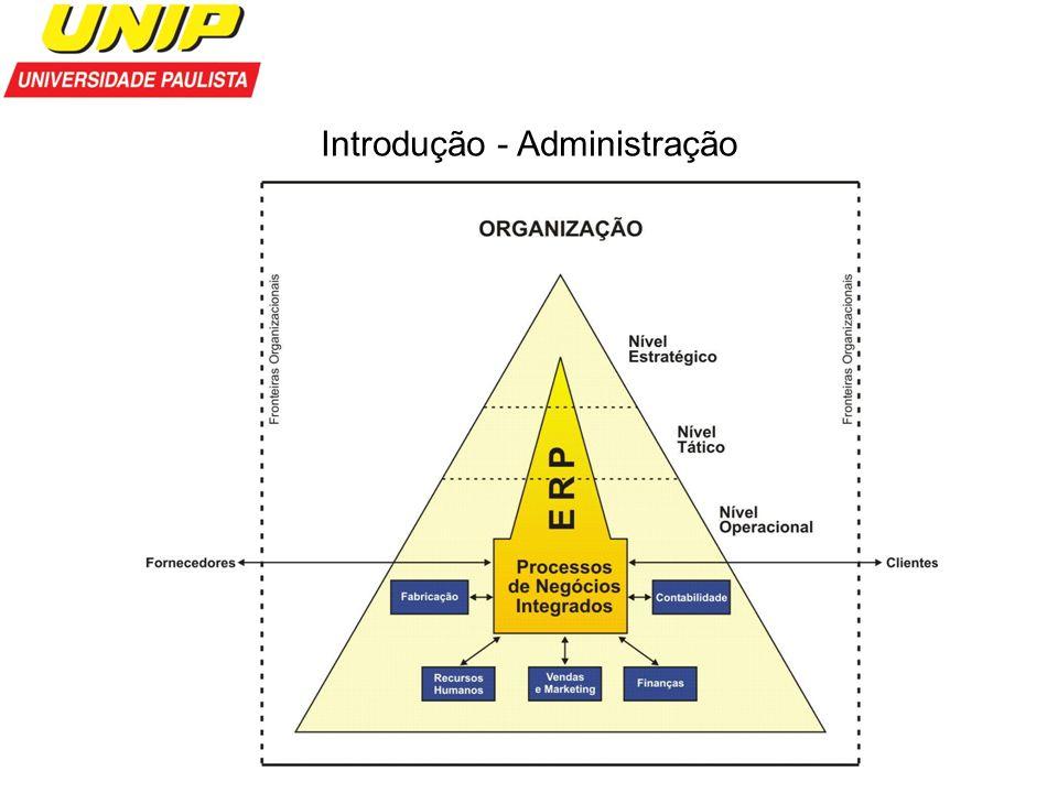 Introdução - Administração
