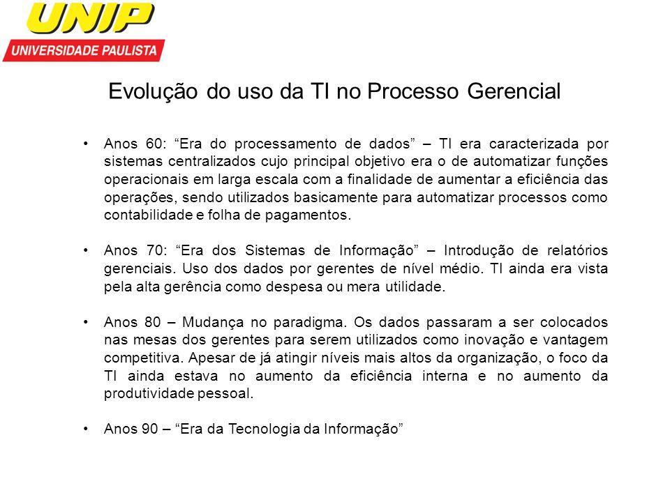 Evolução do uso da TI no Processo Gerencial