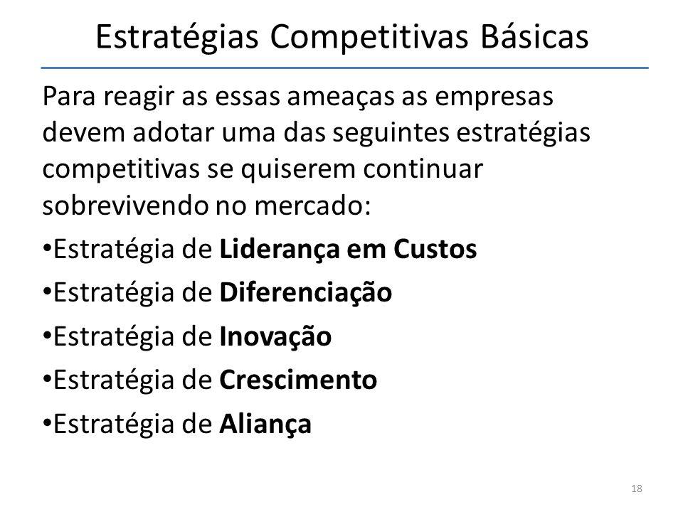 Estratégias Competitivas Básicas