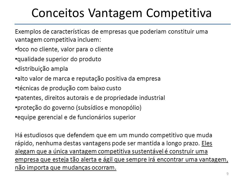Conceitos Vantagem Competitiva