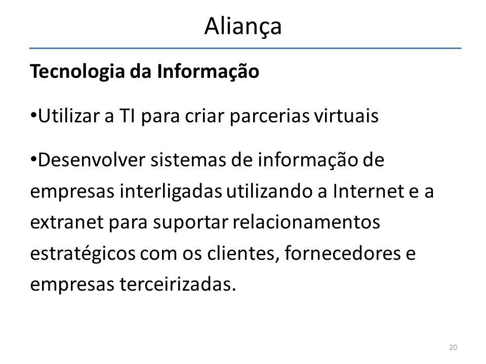 Aliança Tecnologia da Informação