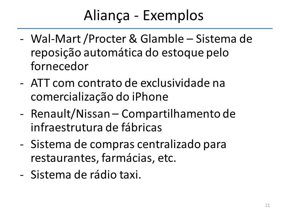Aliança - Exemplos Wal-Mart /Procter & Glamble – Sistema de reposição automática do estoque pelo fornecedor.