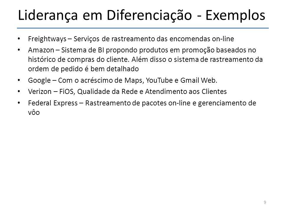 Liderança em Diferenciação - Exemplos