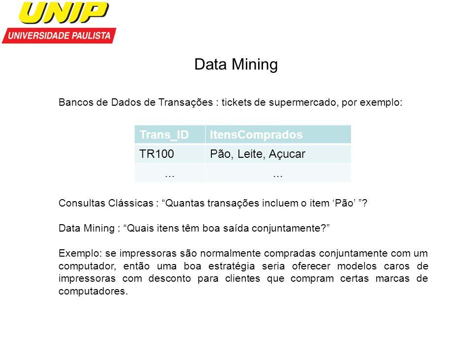 Data Mining Trans_ID ItensComprados TR100 Pão, Leite, Açucar ...